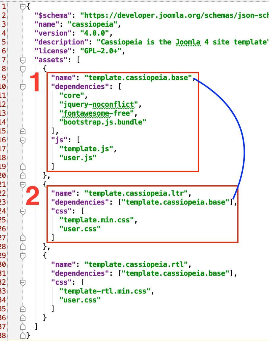 Joomla 4中的Web资源介绍